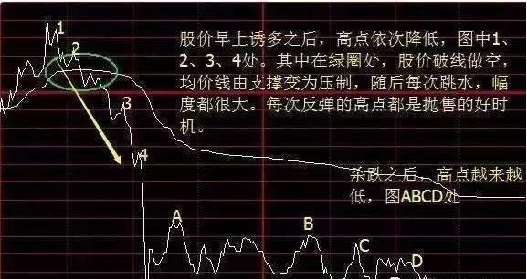 股票如何买入和卖出