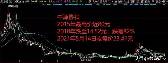 未来可能涨100倍的股票