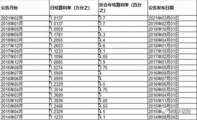长安银行国寿鑫禧宝理财