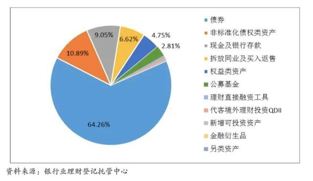 2013年银行理财市场年度研究报告
