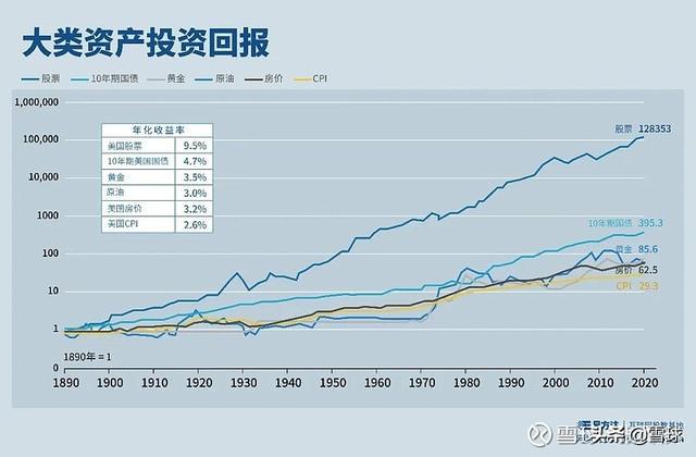 买基金股票的还是混合型的好
