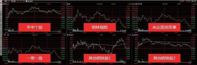 股票如何稳定做t